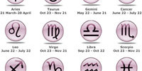 Everything To Learn About Horoscope Compatibility