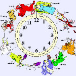 Zodiac Dates And Meanings