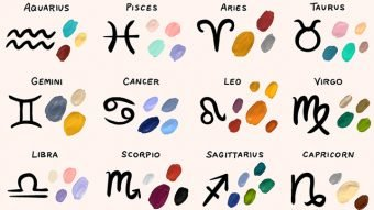What Are The Zodiac Signs?