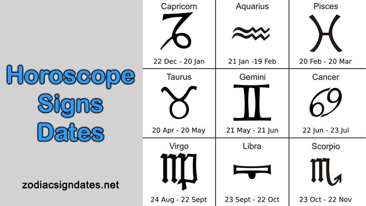 Horoscope Signs Dates