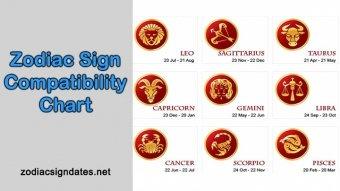 Zodiac Sign Compatibility Chart
